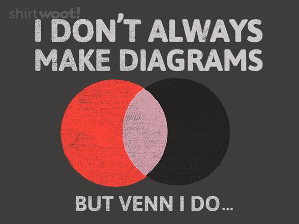 Woot!: A Mathematical Meme