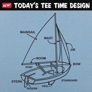 6 Dollar Shirts: Boat Diagram