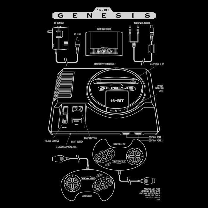 Once Upon a Tee: Mega Driver
