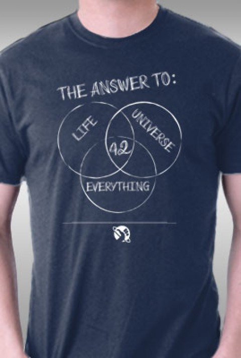 TeeFury: Diagram of Everything