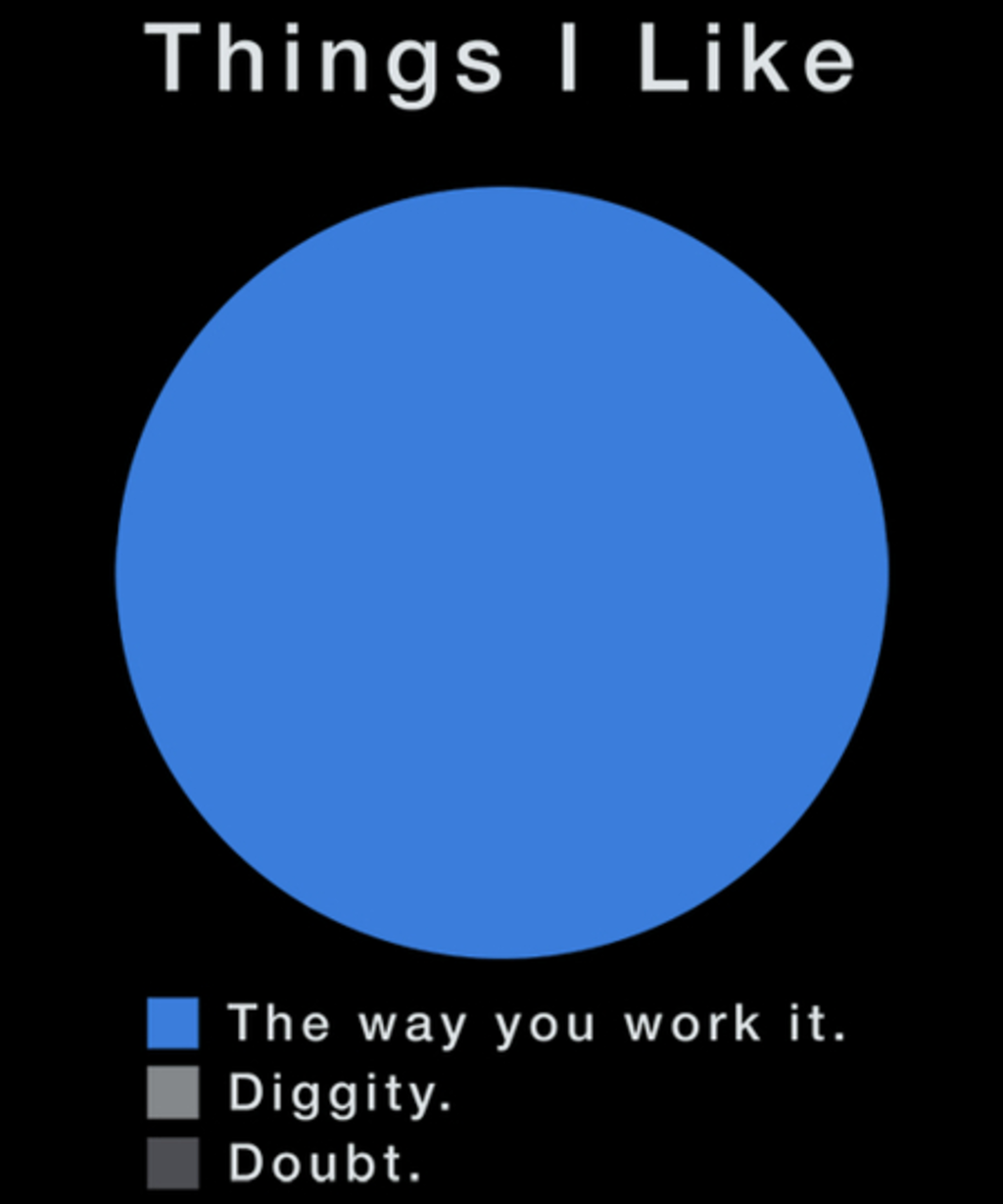 Qwertee: The Pie Charts
