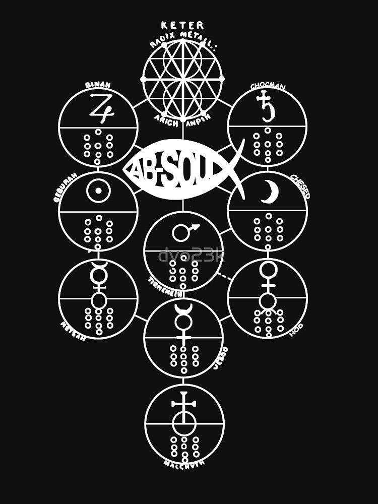 RedBubble: Ab-Soul Control System