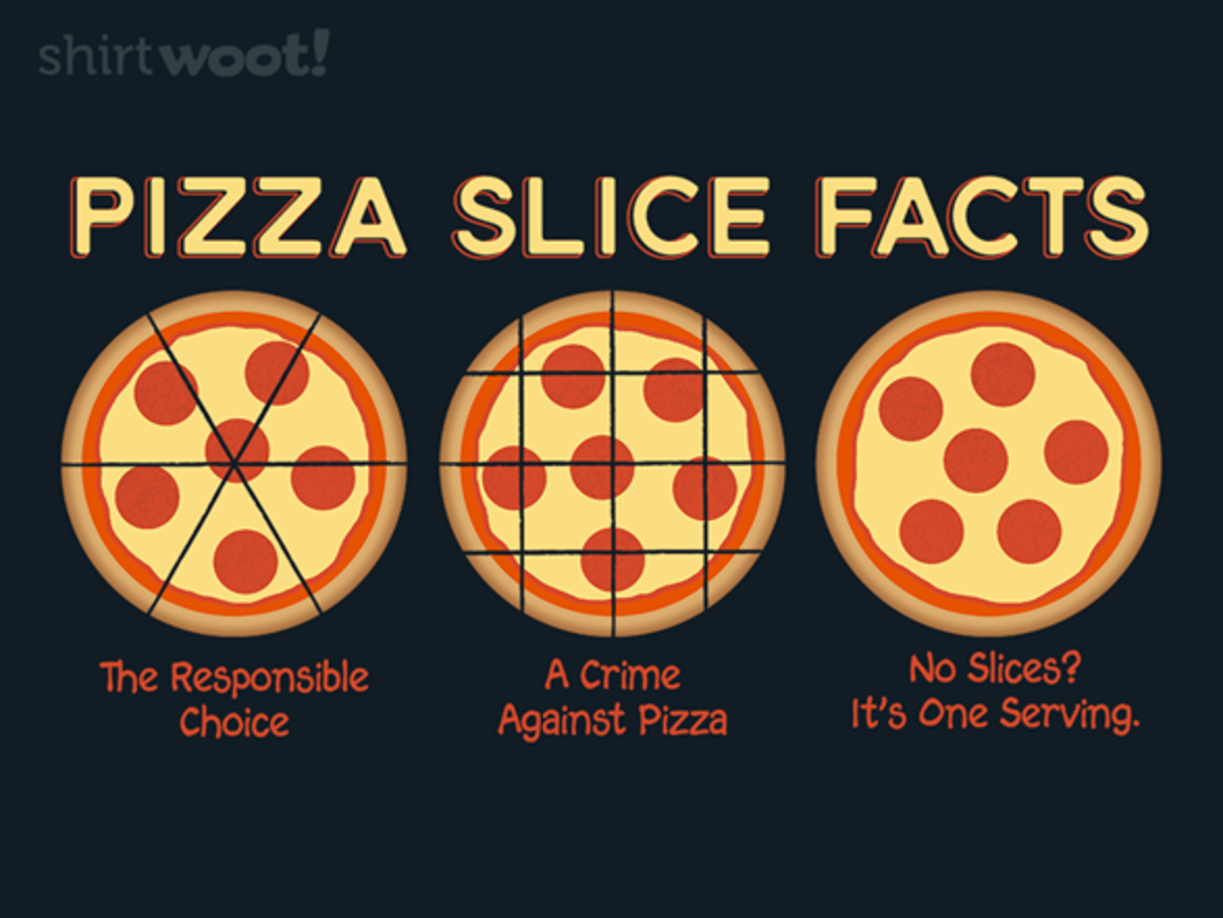 Woot!: How Do You Slice a Pizza?