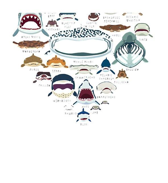 RedBubble: Love Shark Faces