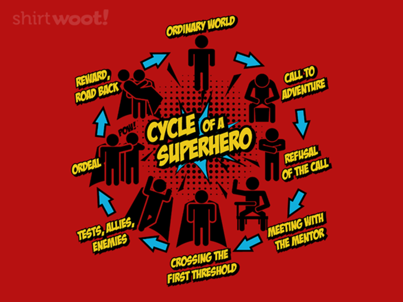 Woot!: Cycle of a Superhero