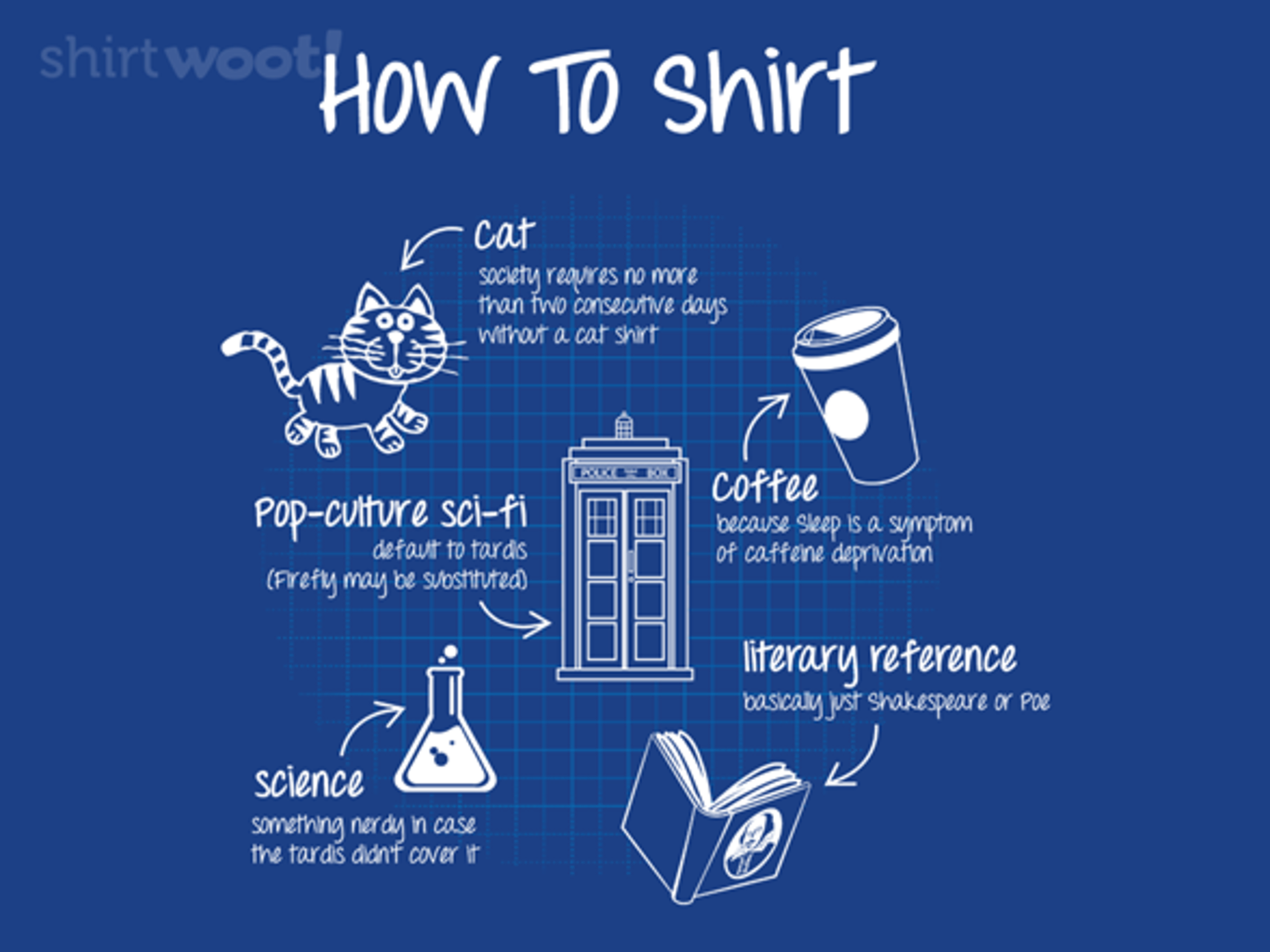 Woot!: How To Shirt