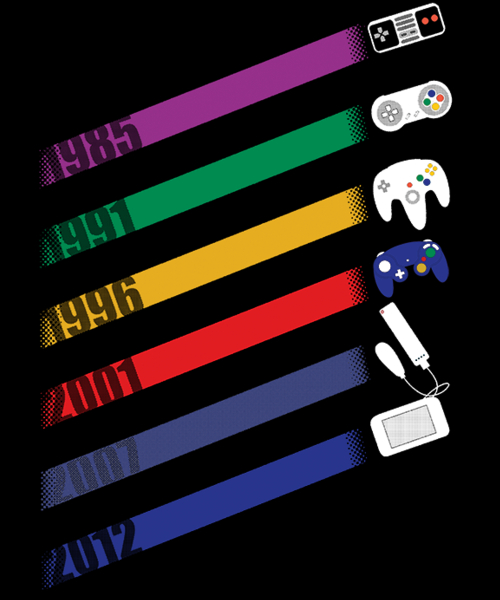 Qwertee: Controller History