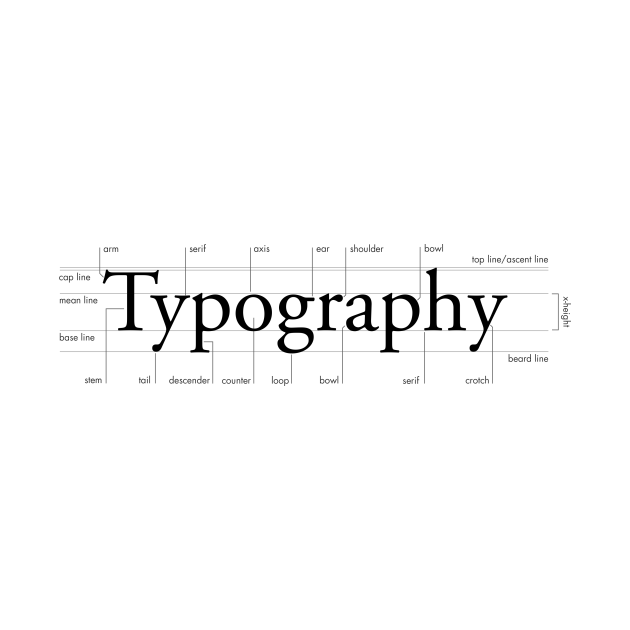 TeePublic: Anatomy of typography