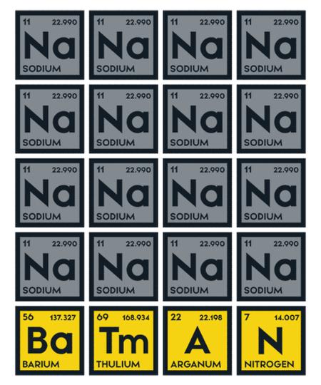 Qwertee: Batman's Chemistry