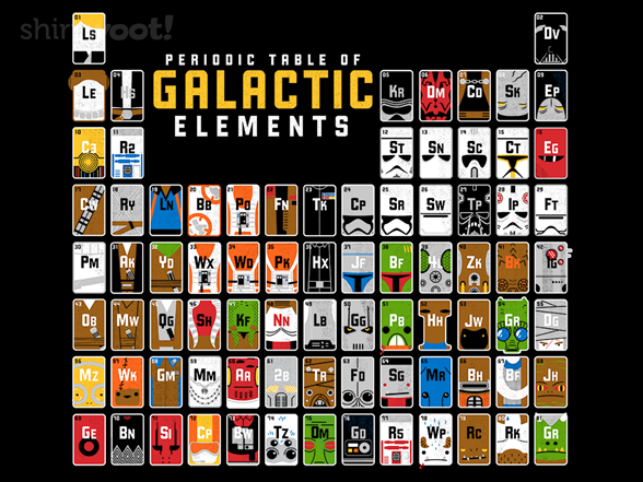 Woot!: Galactic Elements