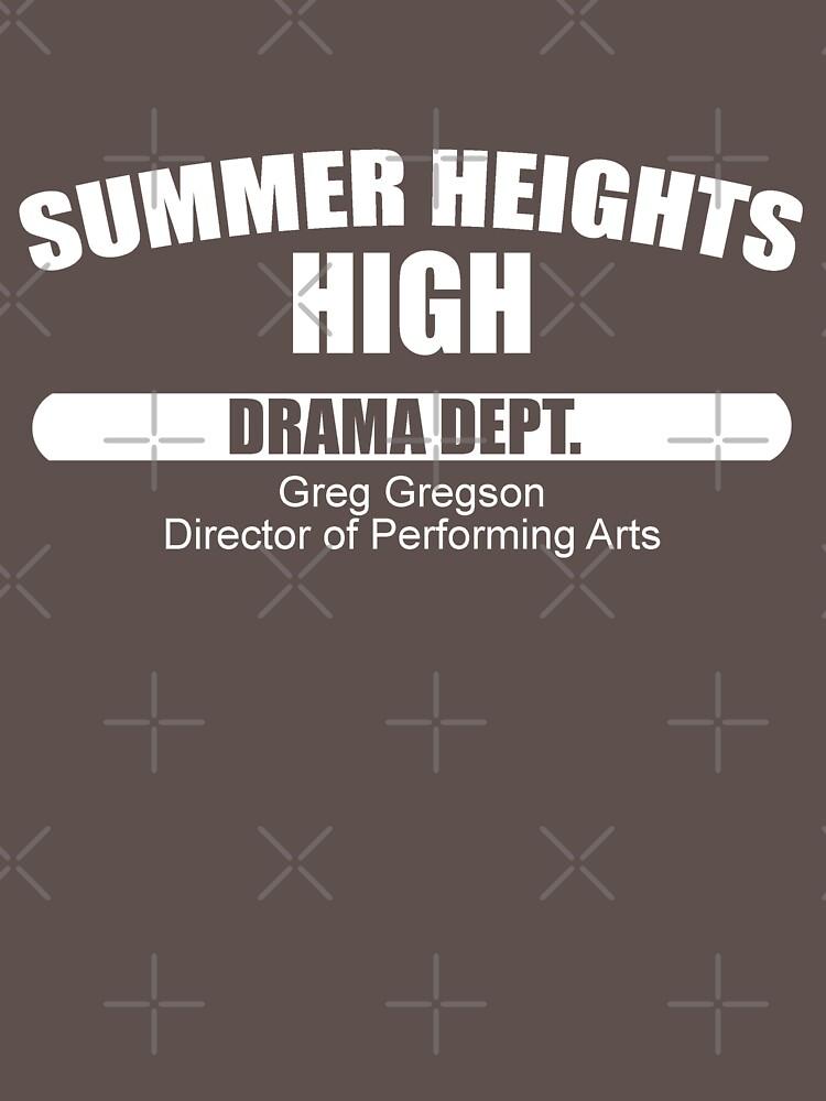 RedBubble: Summer Heights High