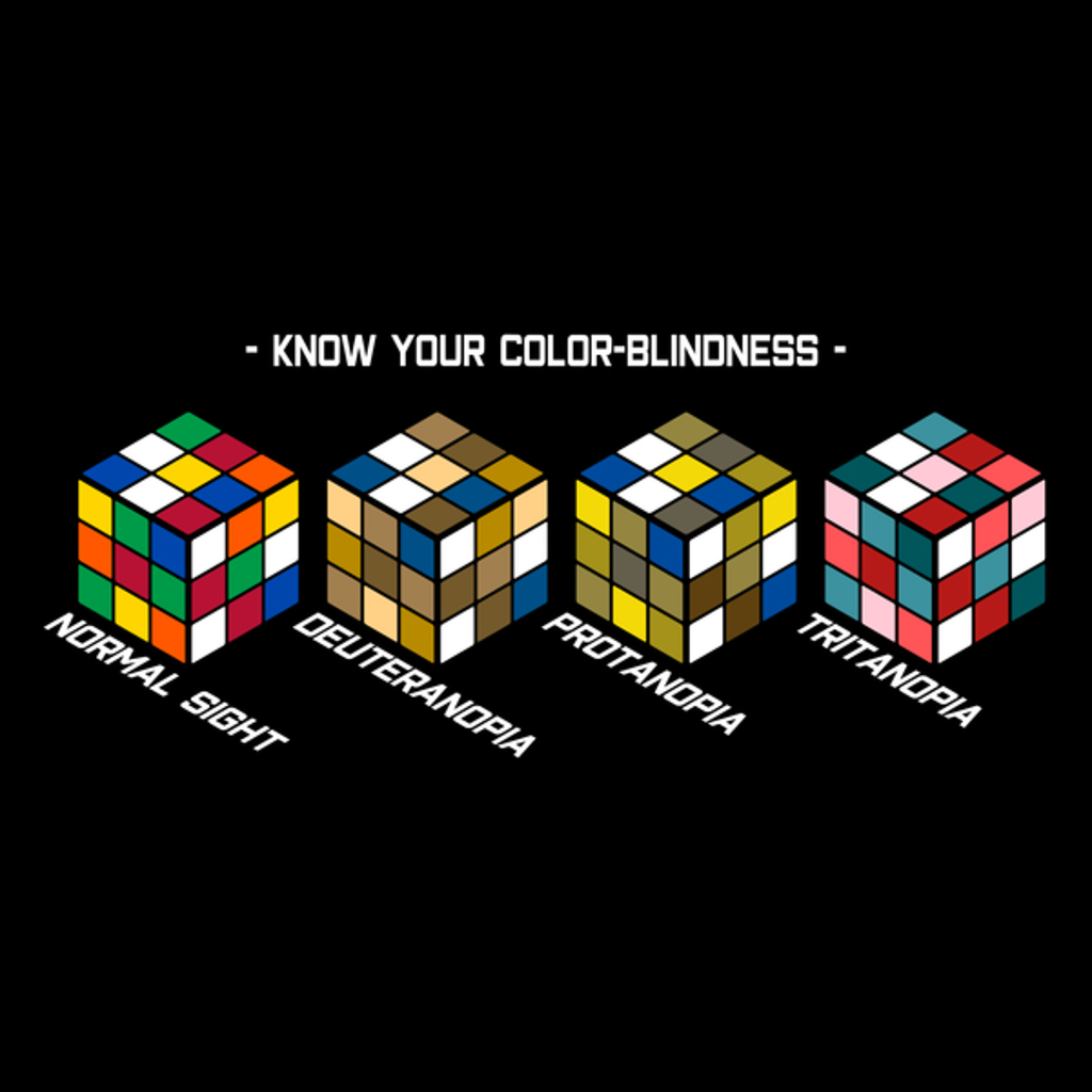 NeatoShop: Know Your Color-Blindness
