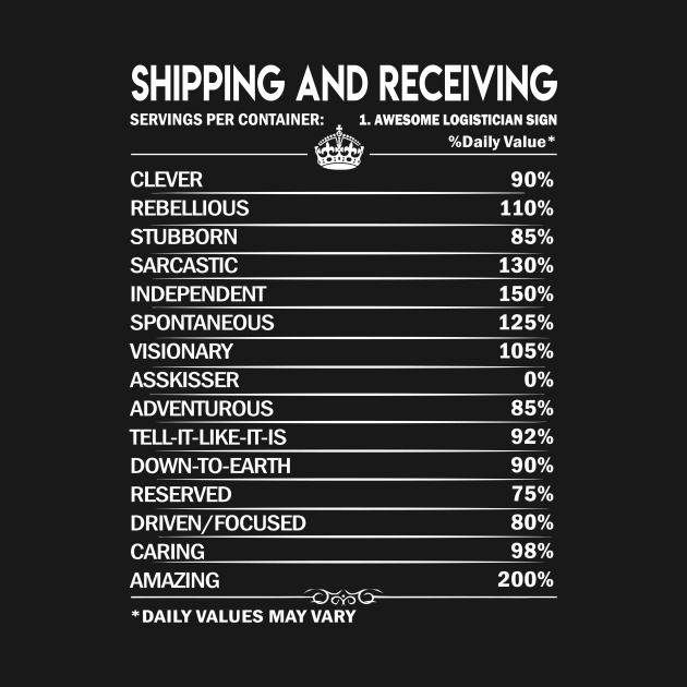 TeePublic: Shipping And Receiving T Shirt - Shipping And Receiving Factors Daily Gift Item Tee