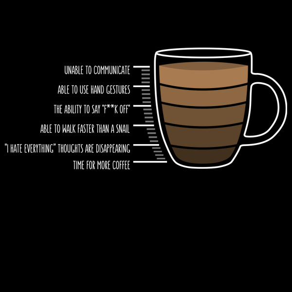 NeatoShop: Morning coffee meter