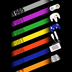 Qwertee: N Controller History switch edit