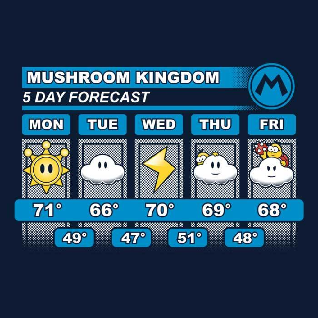 Once Upon a Tee: Five Day Forecast