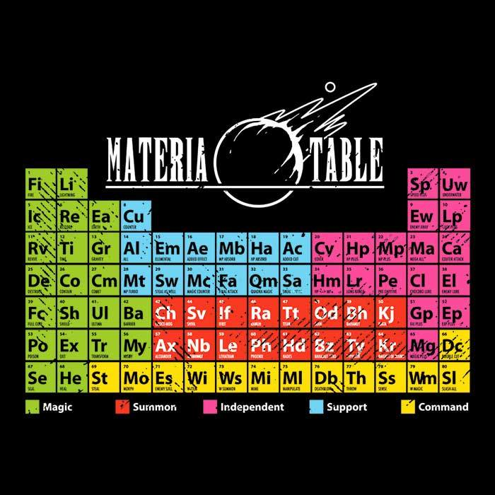 Once Upon a Tee: Materia Table