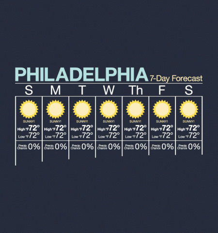 BustedTees: Philly Forecast