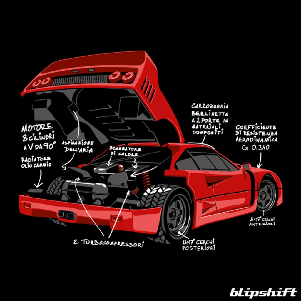 blipshift: Infographica