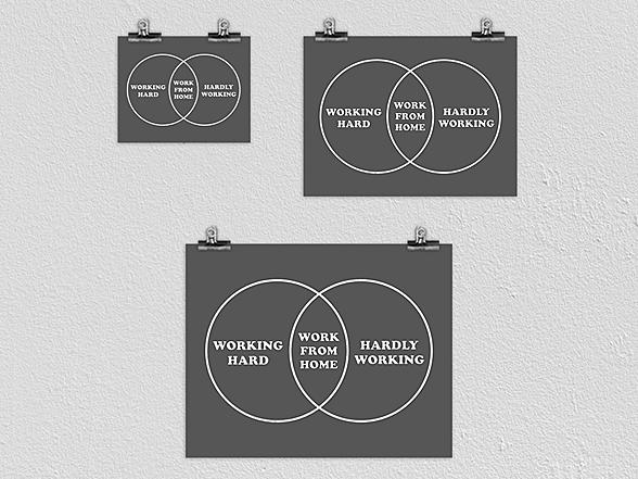 "Woot!: ""Work Diagram"" Poster"