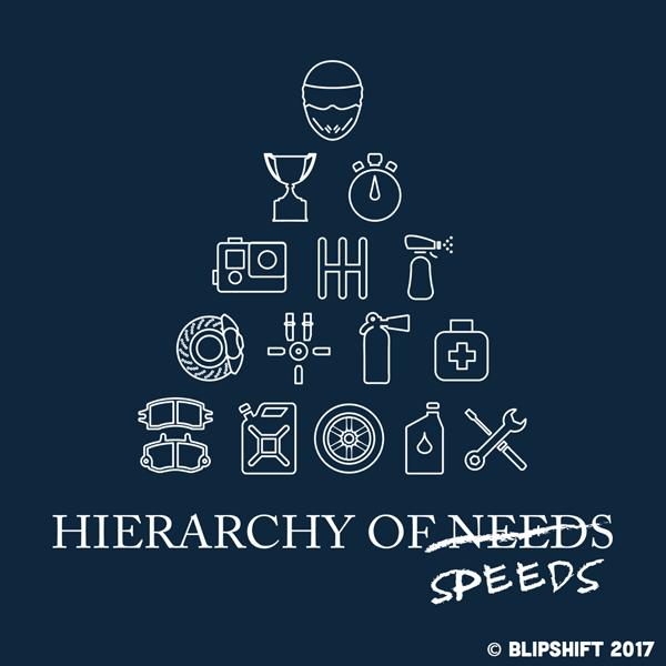 blipshift: Hierarchy of Speeds