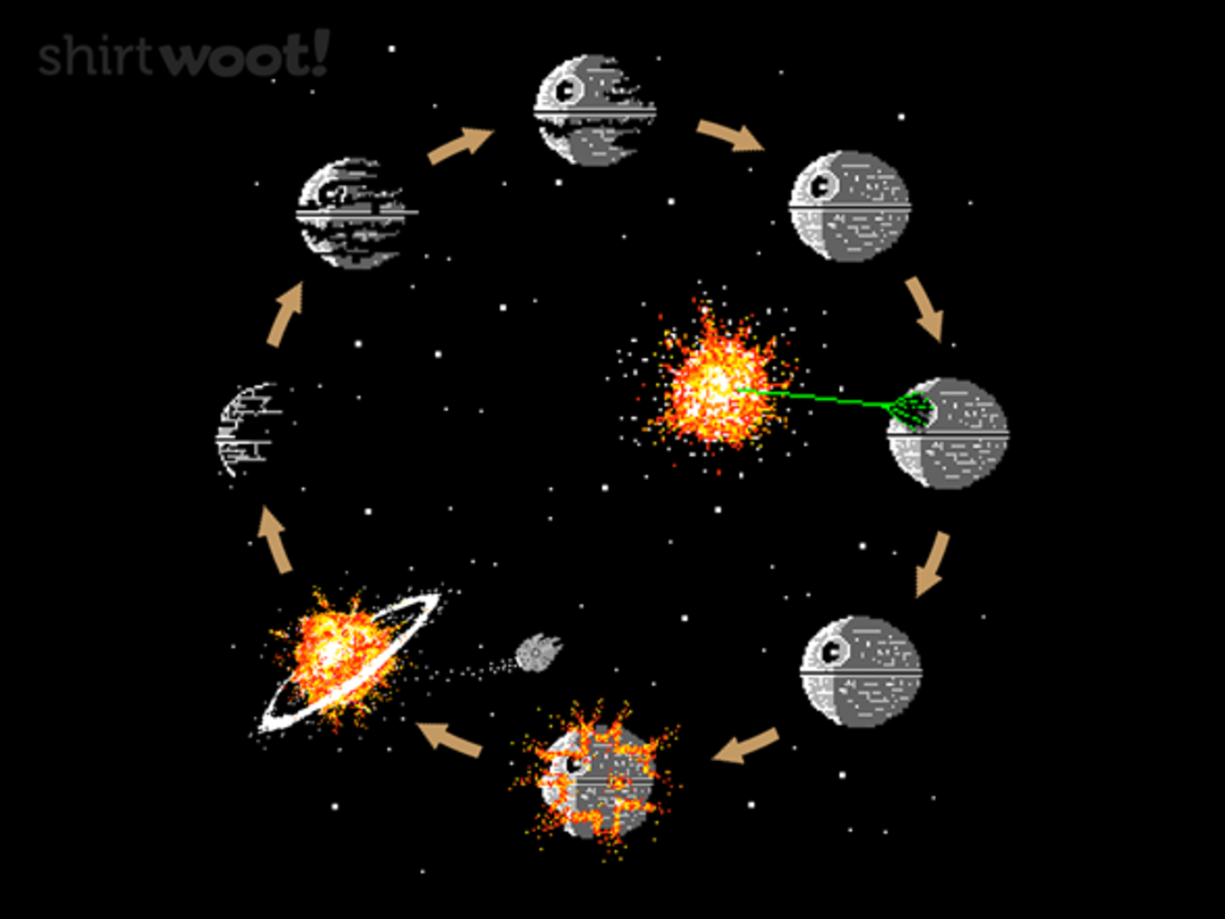 Woot!: Life Cycle of a Death Star