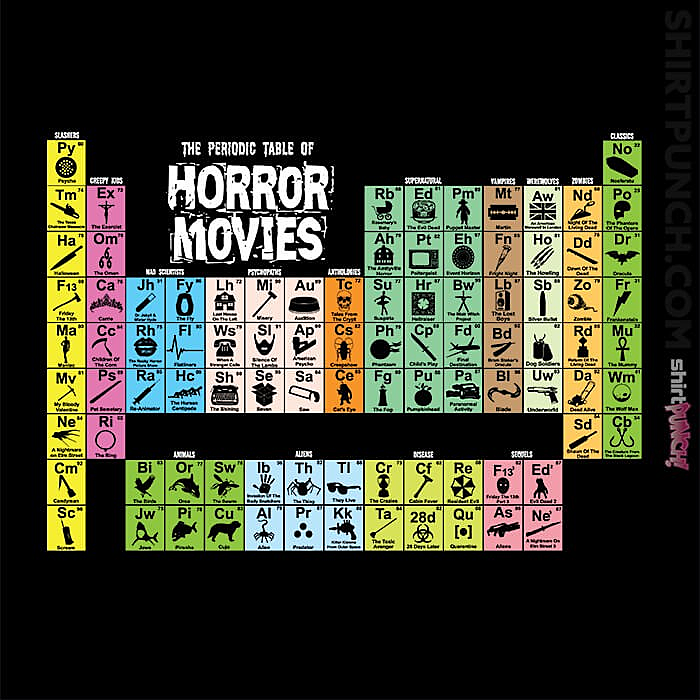 ShirtPunch: The Periodic Table Of Horror