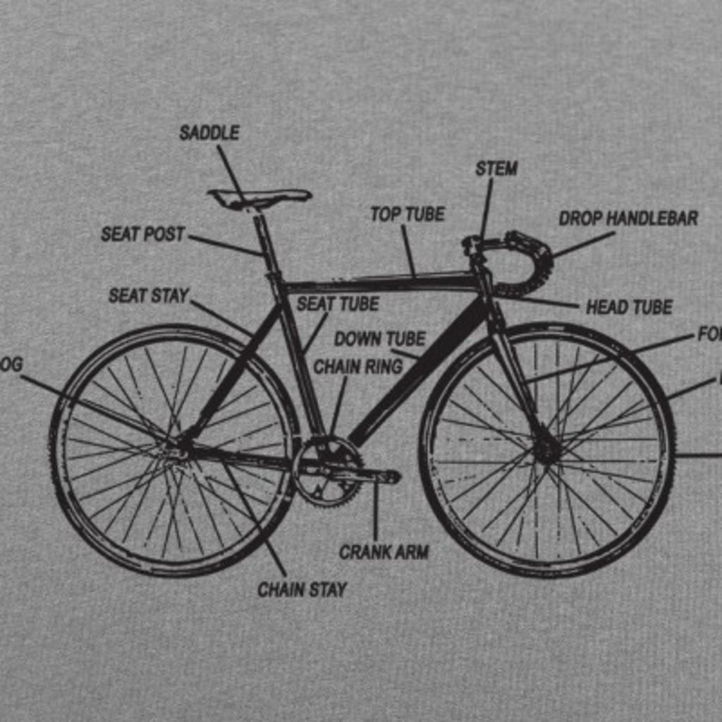6 Dollar Shirts: Bike Anatomy