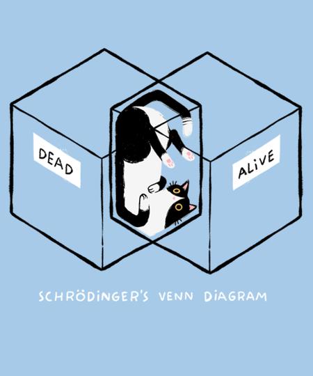Qwertee: Schrodinger's Venn Diagram