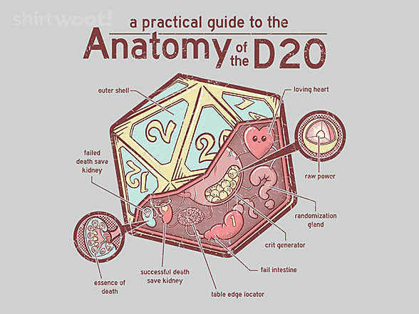 Woot!: Anatomy of the D20