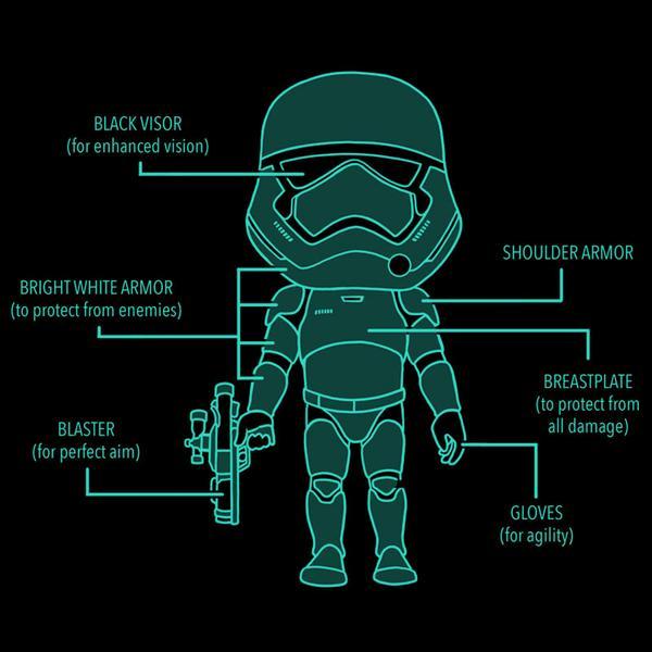 TeeTurtle: Stormtrooper Diagram