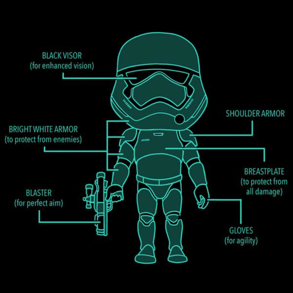 TeeTurtle: Stormtrooper Diagram