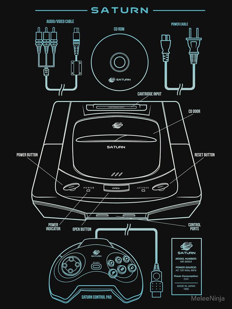 RedBubble: Saturn