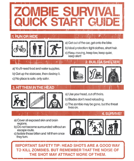 Qwertee: Zombie Survival Quick Start Guide