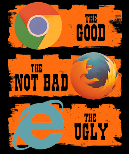 Qwertee: The Good, The Bad, The Ugly Browser