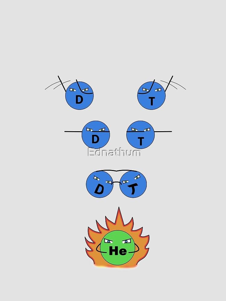 RedBubble: Nuclear fusion
