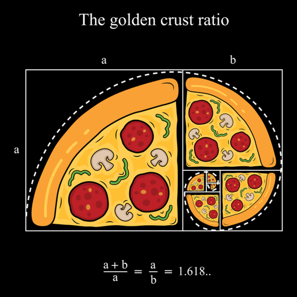 NeatoShop: The golden crust ratio