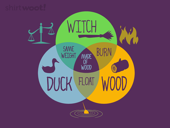 Woot!: Witch Identification