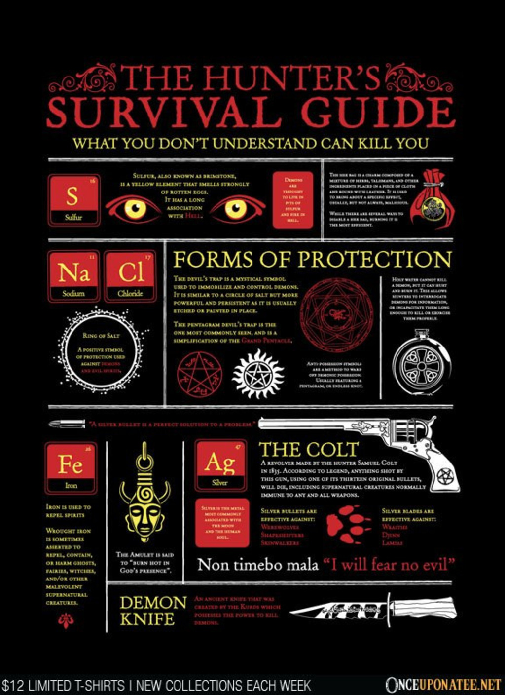 Once Upon a Tee: The Hunter's Survival Guide