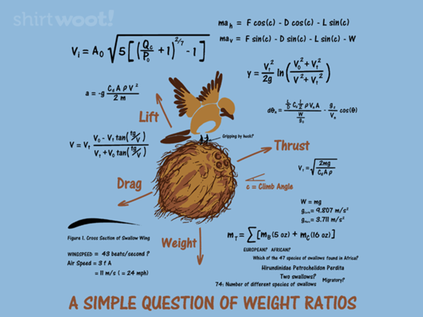Woot!: A Simple Question - $15.00 + Free shipping