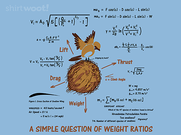 Woot!: A Simple Question