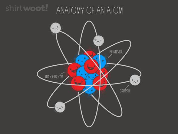 extinct project atom zoom - 588×441