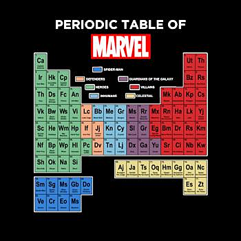 BustedTees: Marvel Ultimate Periodic Table Of Elements Graphic - Hoodie
