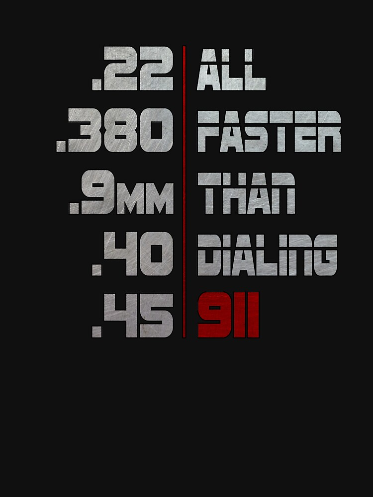 RedBubble: all faster than dialing 911
