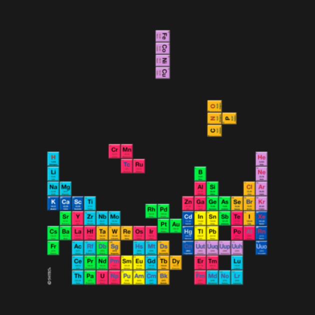 TeePublic: Periodic table