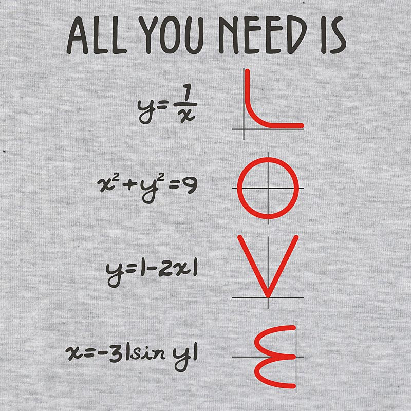 Pampling: All You Need is Love Equations