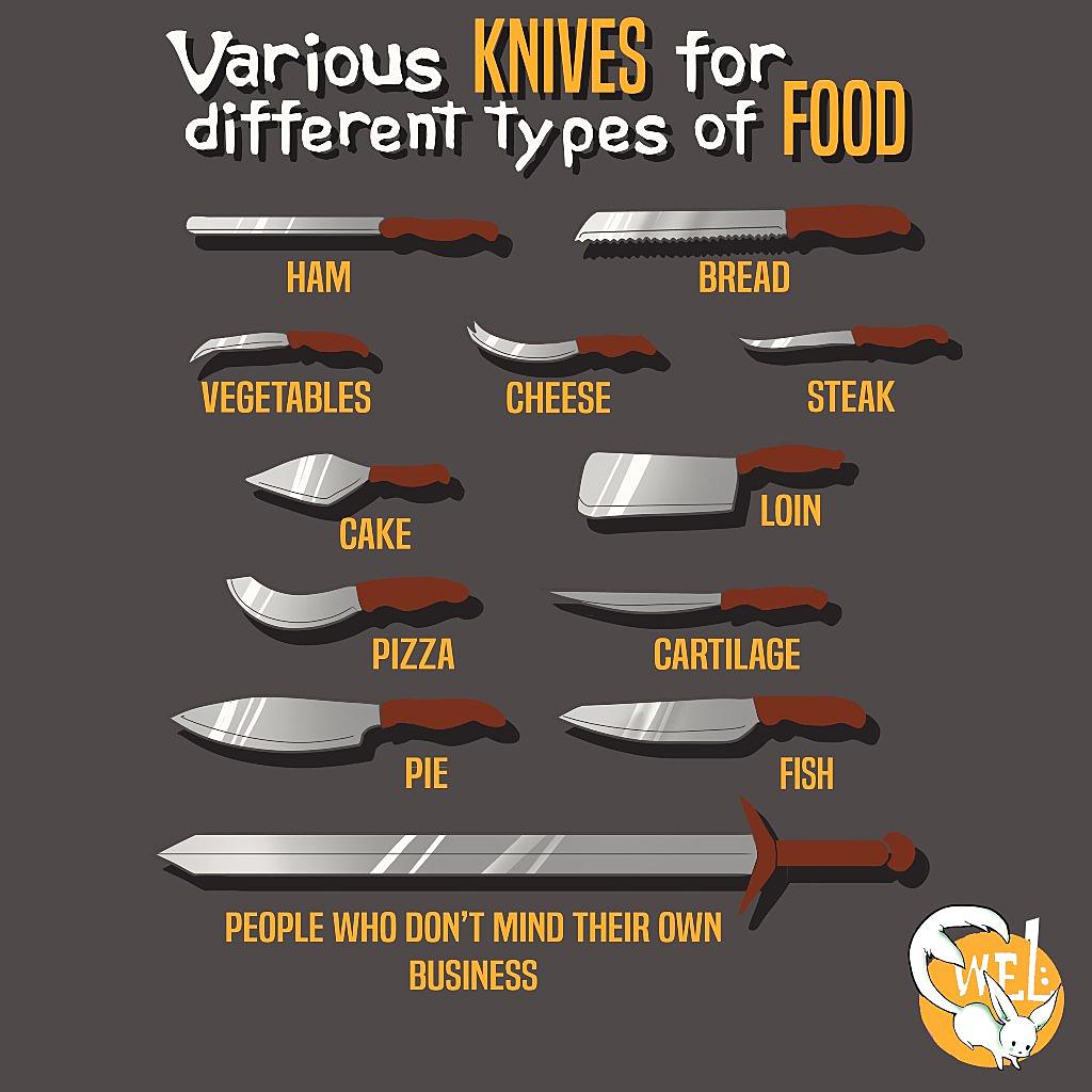 TeeTee: Knives