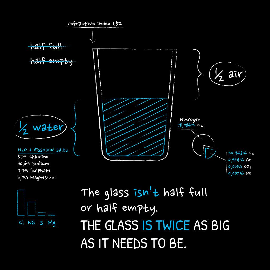 TeeTee: The Glass