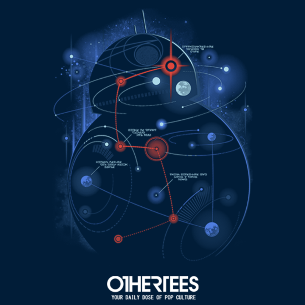 OtherTees: Charting the Way