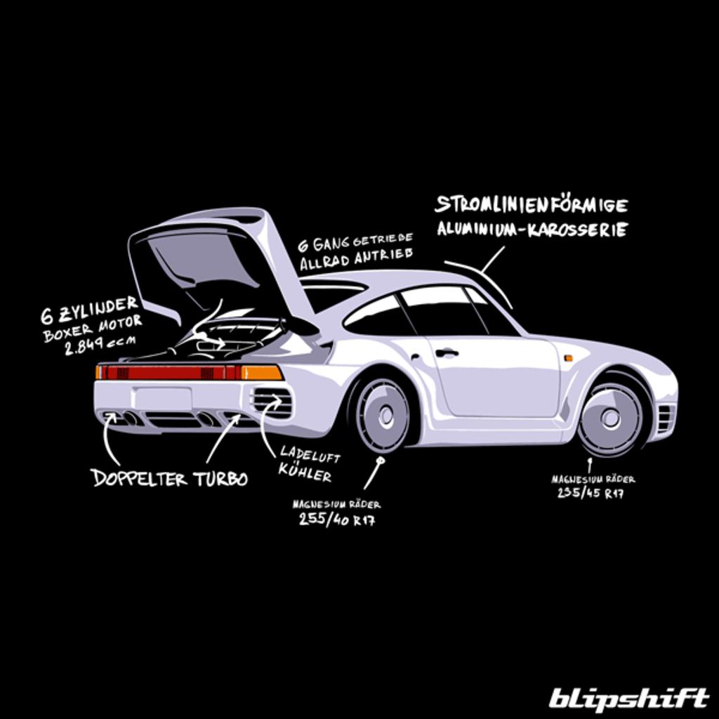 blipshift: Die Infografik